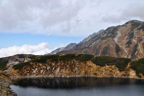 ミクリガ池からの別山